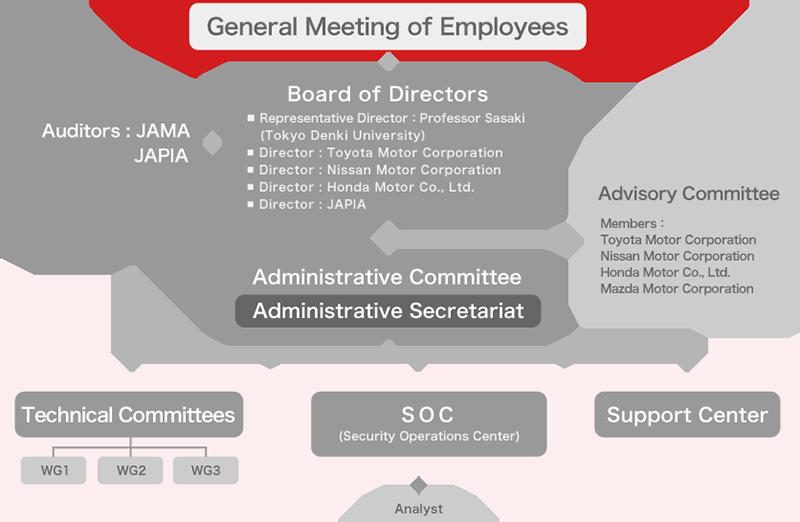 Organization img